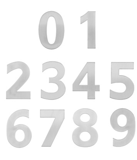 number All
